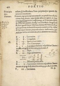 Johannes Pantheus, Voarchadumia (1530) 40v